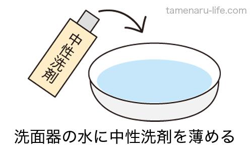 使い捨てマスクの洗い方