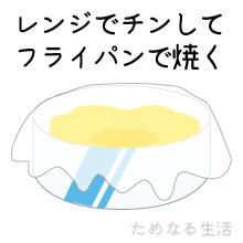ミタゾノのふわふわパンケーキ