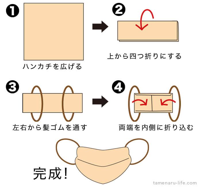 ハンカチで作るマスク